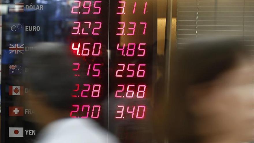 Los economistas de los bancos creen que el PIB de Brasil se contraerá el 1,20 por ciento