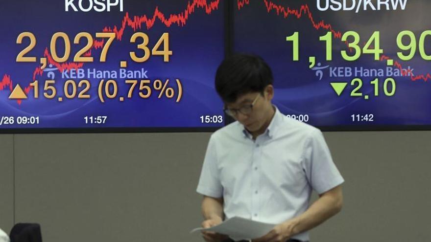Seúl cierra con una subida del 0,44 por ciento hasta las 2.050,98 unidades