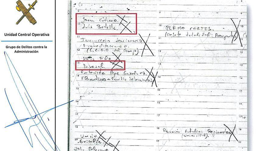 Página de la agenda de Eduardo Zaplana correspondiente al 17 de noviembre de 1997 y que detalla las reuniones con Juan Cotino, Luis Batalla y Pavasal.