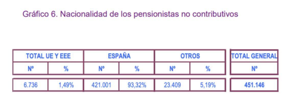 https://static.eldiario.es/clip/79b39d69-6b86-4cdd-a63f-0284799aedcf_source-aspect-ratio_default_0.jpg