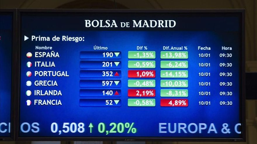 La prima de riesgo española abre al alza, en 198 puntos básicos