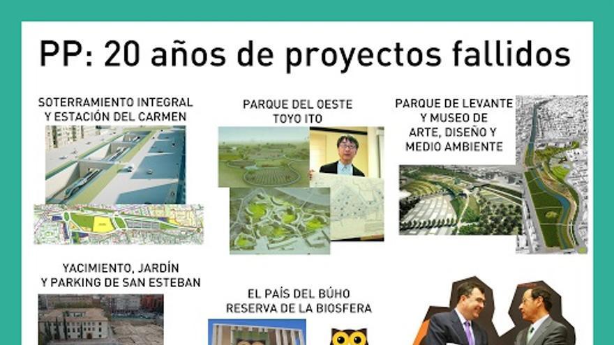 """Es Ahora Murcia ha reunido en una infografía los """"20 años de proyectos fallidos"""" del PP"""