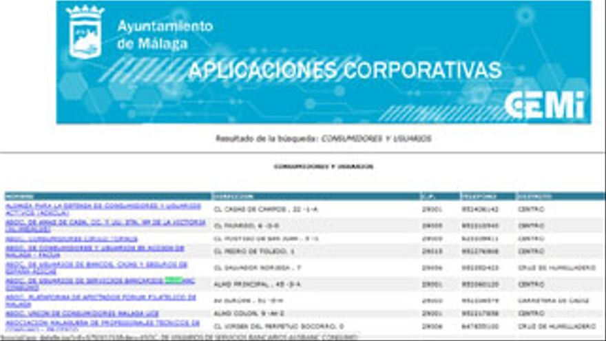 Registro de asociaciones del Ayuntamiento de Málaga.