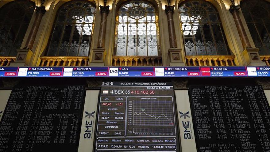 El IBEX 35 se mantiene plano a mediodía arrastrado por el sector bancario