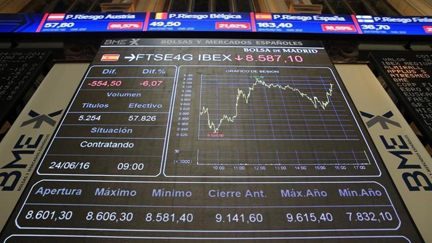 El IBEX 35 suaviza las pérdidas pero cae el 11,66 % y pierde los 8.000 puntos