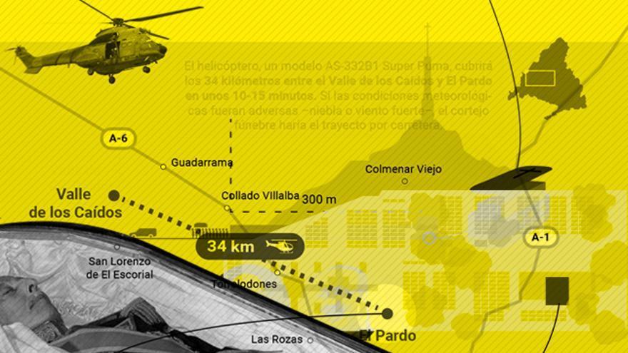 Montaje infografía Valle.