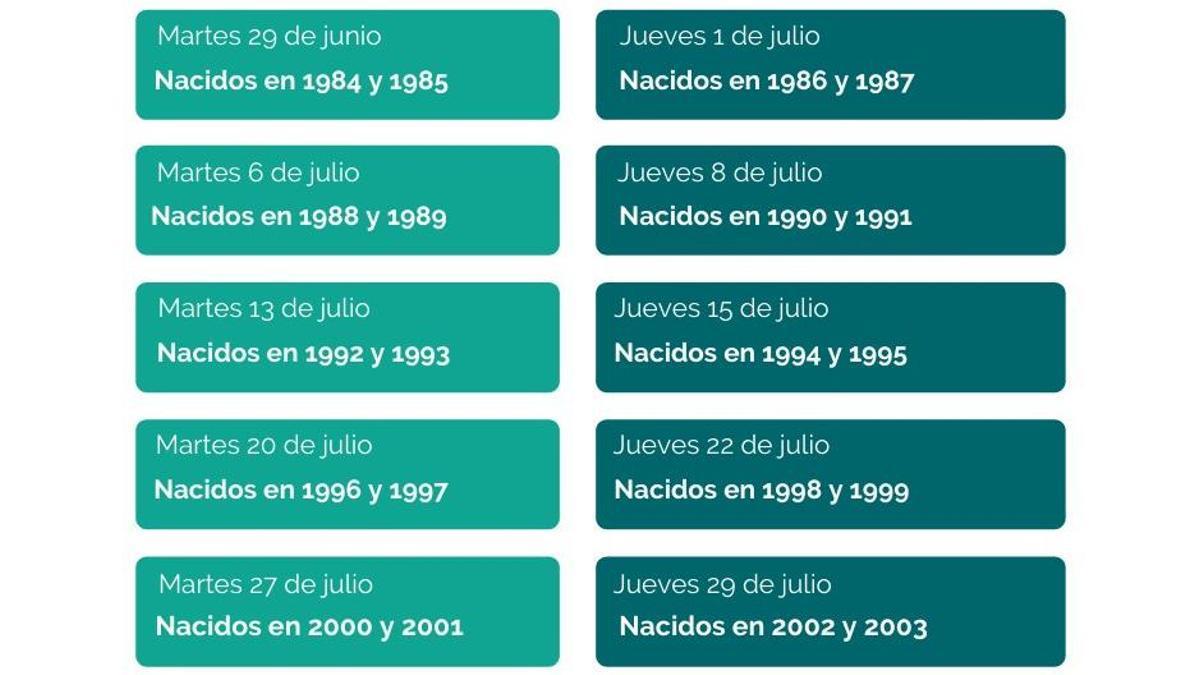 Aperturas de cita para la vacuna contra la covid-19 en Aragón