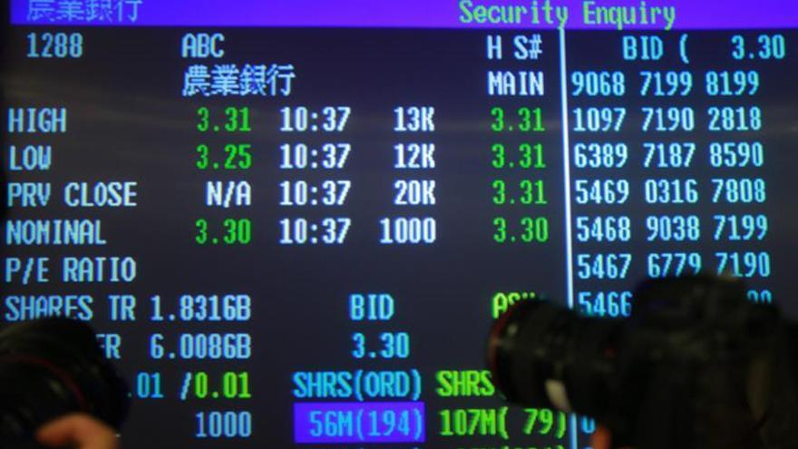 La Bolsa de Hong Kong sube un 0,77 % a media sesión