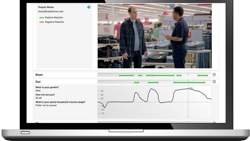 'Affdex' es un software de codificación facial que pone tu tristeza al servicio de las empresas