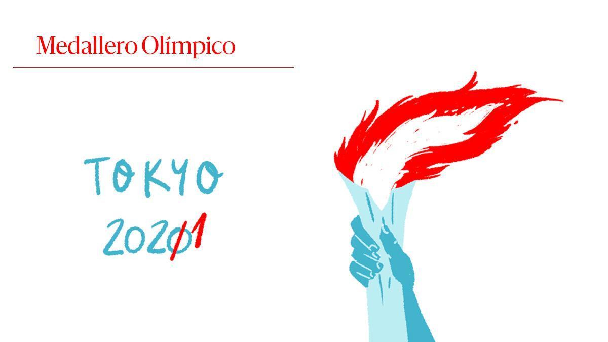 Medallero Juegos Olímpicos