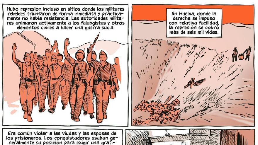 Viñetas de La Guerra Civil Española