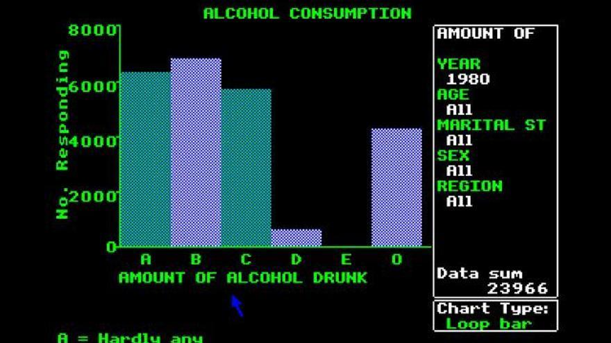 Estadísticas sobre consumo de alcohol que se podían consultar en el Domesday (Imagen: Cedida por Alex Mansfield)
