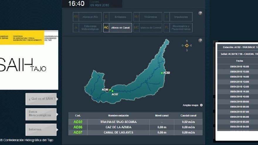 Programa SAIH-Tajo que refleja en tiempo real lo que ocurre en la cuenca