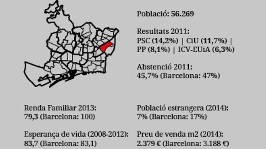 Barris Municipals2015 Sant Andreu OK