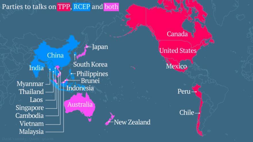 Convergencia CPEC-TPP.