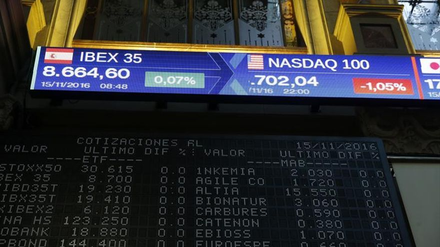 El IBEX 35 cae un 0,09 por ciento tras la apertura y arriesga también los 8.600 puntos