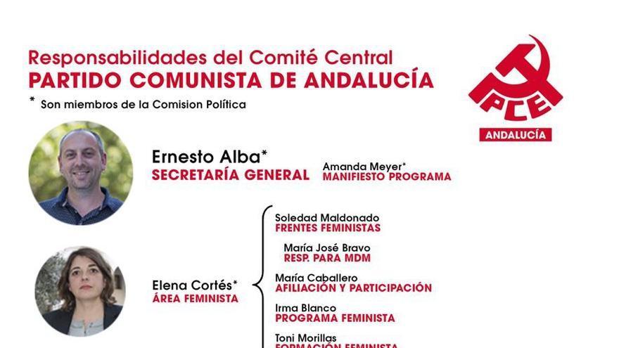 Organigrama del PCA.