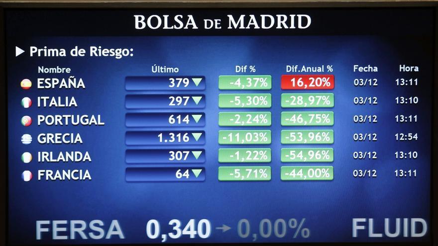 El bono español a diez años baja del 5  por ciento por primera vez desde marzo de 2012