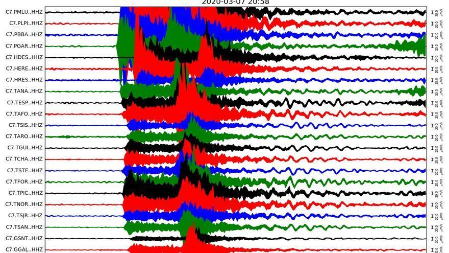 El Instituto Volcanológico de Canarias detecta un terremoto con epicentro en Funchal.