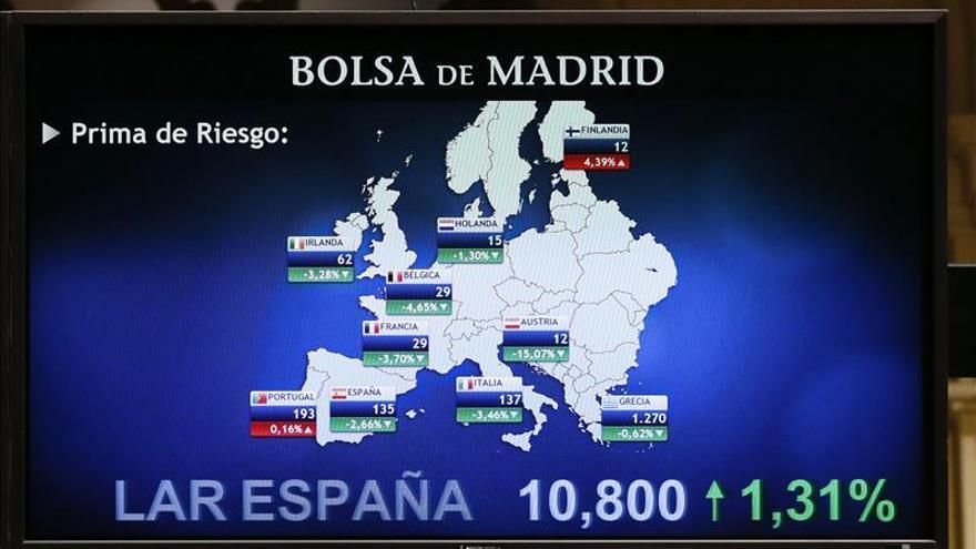 La prima de riesgo española sube a 130 puntos y el bono, al 1,82 por ciento