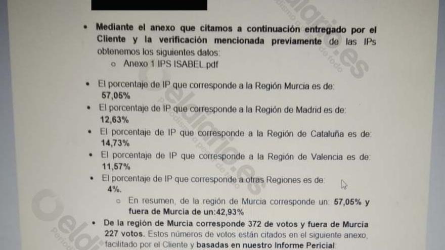 Peritaje informático realizado el 15 de abril sobre el voto telemático emitido en las primarias de Cs Murcia