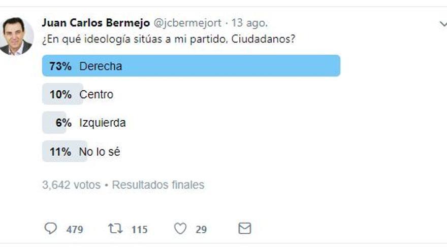 Captura de pantalla de la encuesta de Juan Carlos Bermejo