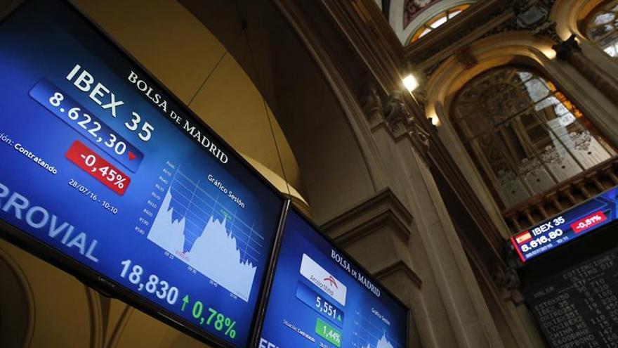 El IBEX sube un 0,88 % aupado por bancos y grandes valores