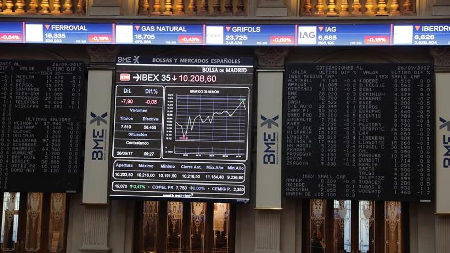 El IBEX 35 al borde de perder los 10.300 puntos por la caída de la banca