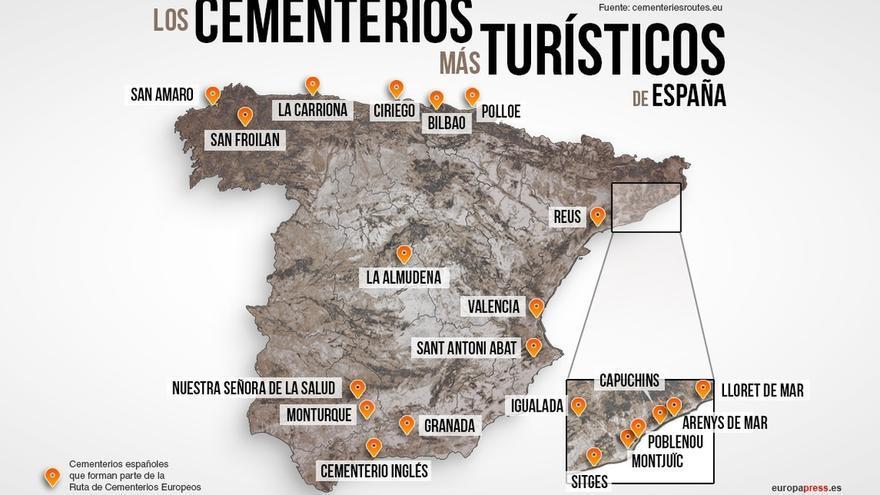 El turismo de cementerios en Europa incluye en una ruta 21 camposantos españoles