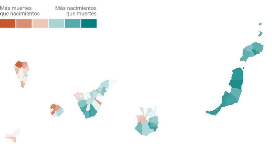 Defunciones y nacimientos en Canarias, según datos del INE
