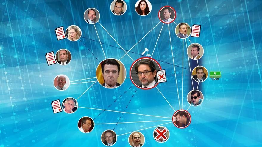 Red de conexiones en torno al juez Salvador Alba.