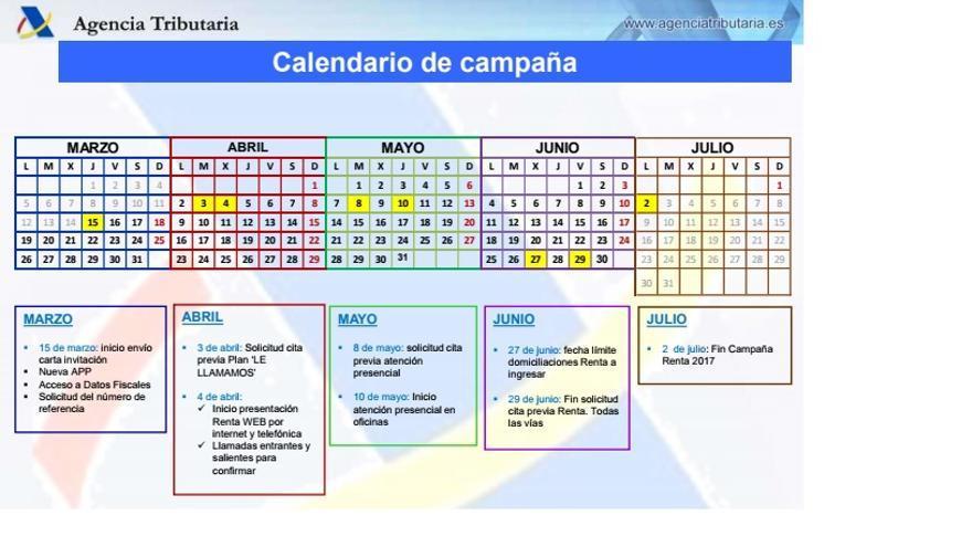 Calendario de la campaña de la Renta 2017