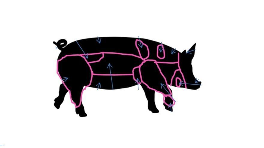 Hasta los andares: las partes del cerdo que jamás creíste que se comían