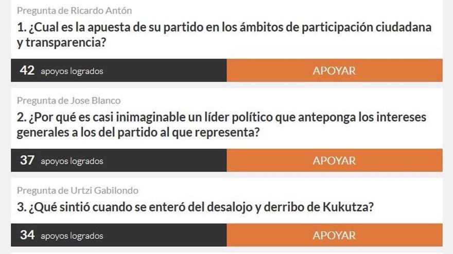 Estas son las preguntas más votadas por ahora para el debate de 'osoigo.com'.