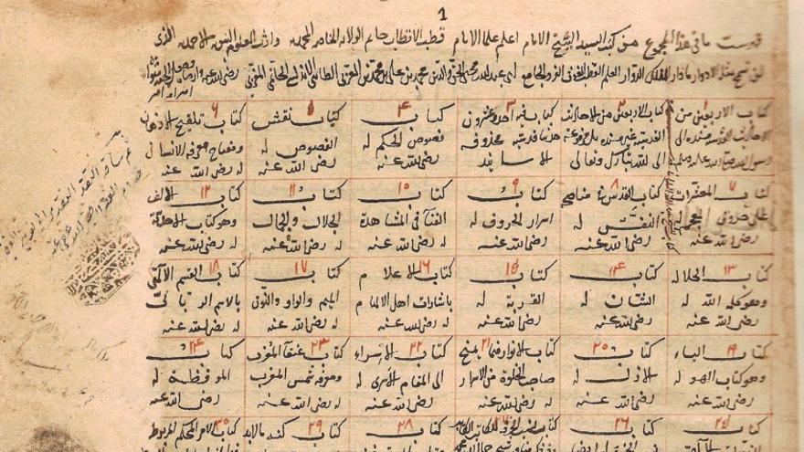 Listado medieval de los libros de Ibn Arabi