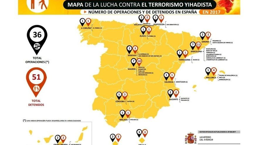 Cataluña es la comunidad con más detenidos este año por yihadismo, un tercio del total