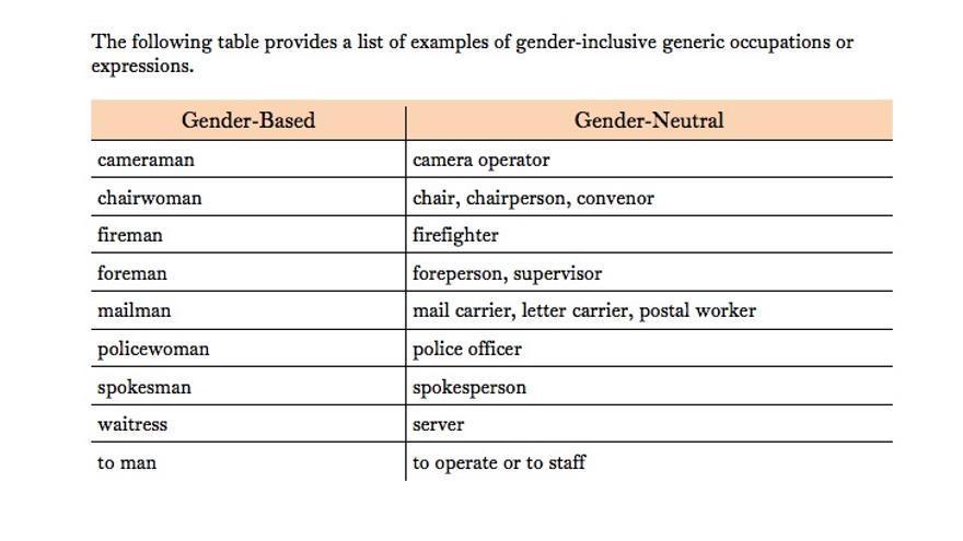 Recomendaciones de la guía para el uso inclusivo del lenguaje de la Universidad de Princeton