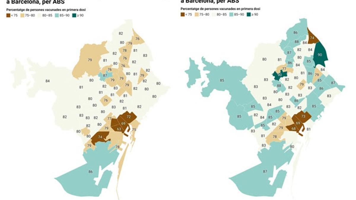 Diferencias en el porcentaje de vacunación entre áreas básicas de salud