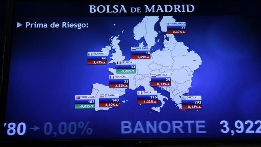 La prima de riesgo española baja a 140 puntos básicos en la apertura