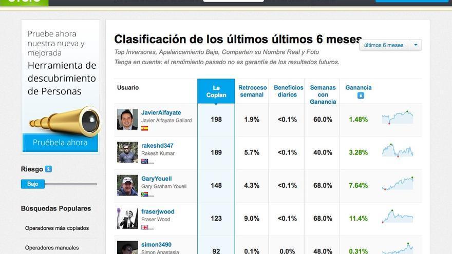 La red de inversores populares de eToro, clasificados según varias métricas