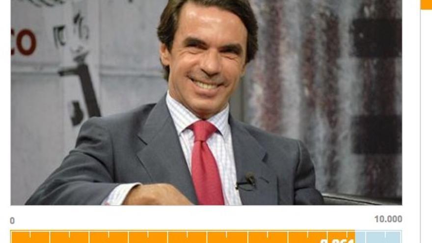 La petición de firmas de HazteOir para que Aznar funde un nuevo partido.