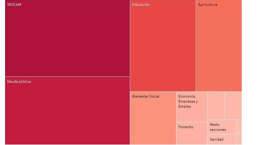 mapa presupuestos clm