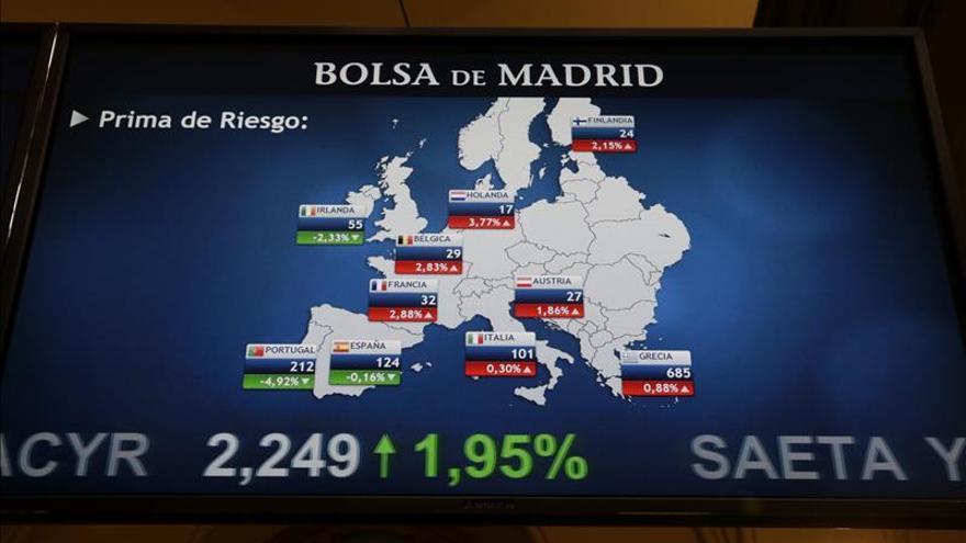 La prima de riesgo española abre al alza, en 114 puntos básicos