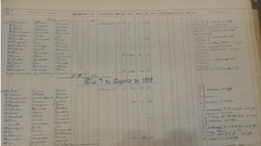 """Imagen del libro de enterramientos de 1939, correspondiente al día 7 de agosto. La letra """"A"""" de Auditor -en el campo """"Zona"""", en el centro de la hoja- se puede distinguir en el primer nombre del día, seguido de los demás marcados con comillas."""