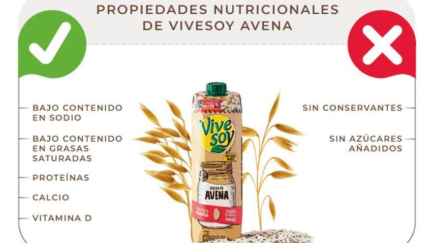 Propiedades nutricionales de Vivesoy Avena.
