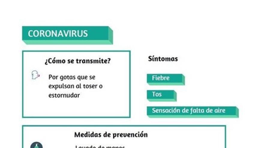 Información de servicio COVID-19