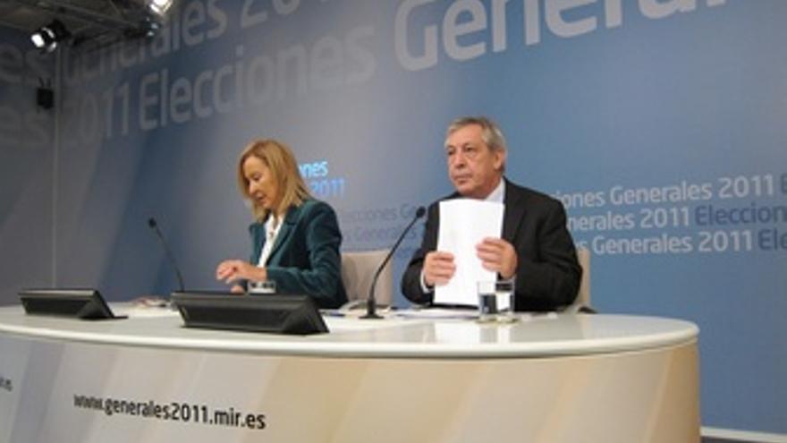 Pilar Gallego Y Félix Monteiro
