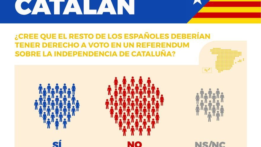 catalunya espana