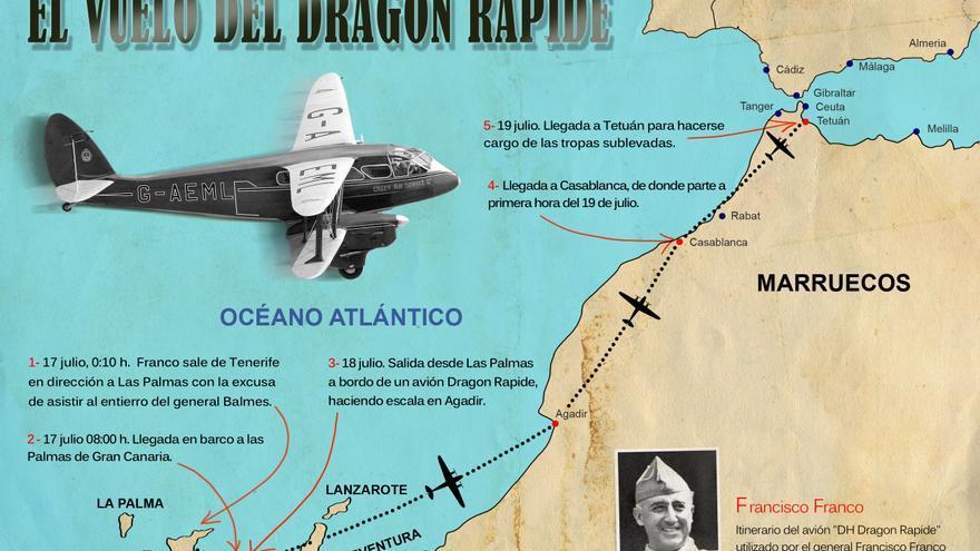 """Infografía que representa el itinerario del avión """"DH Dragon Rapide"""" utilizado por el general Francisco Franco para unirse a la sublevación militar contra la República en julio de 1936."""