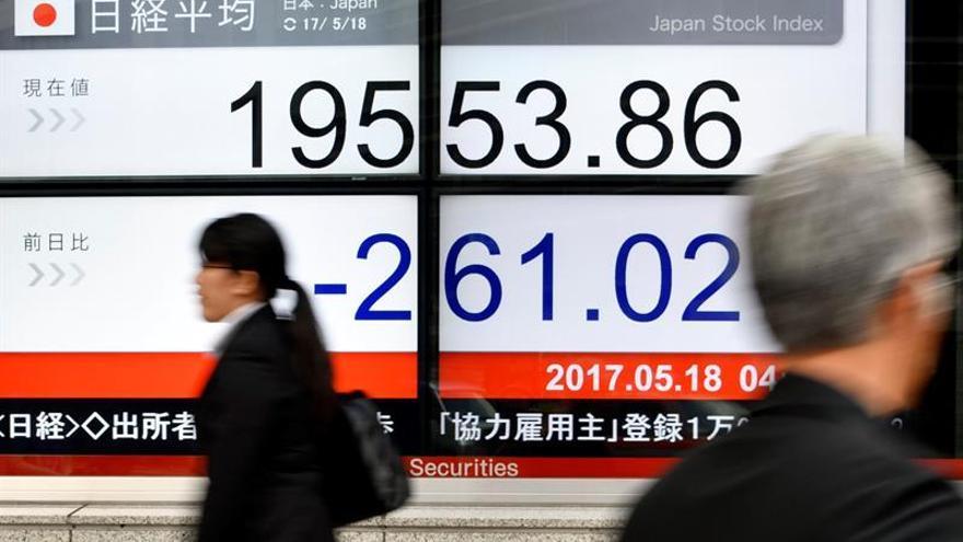 La Bolsa de Tokio cierra con una caída del 0,17 % hasta los 19.925,18 puntos